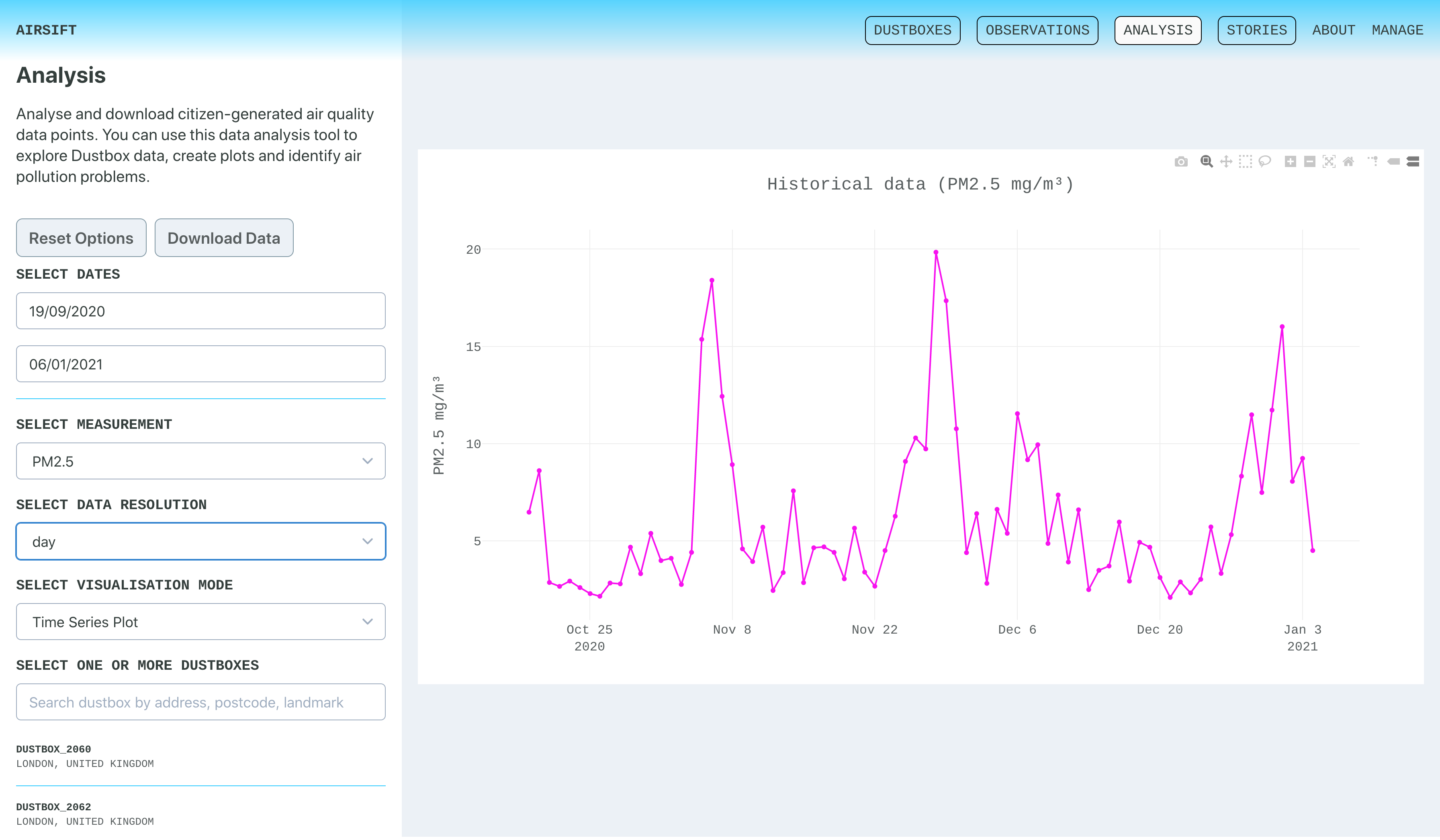 Screenshot of the Airsift platform showing the interface and a line graph or particulate matter concentrations